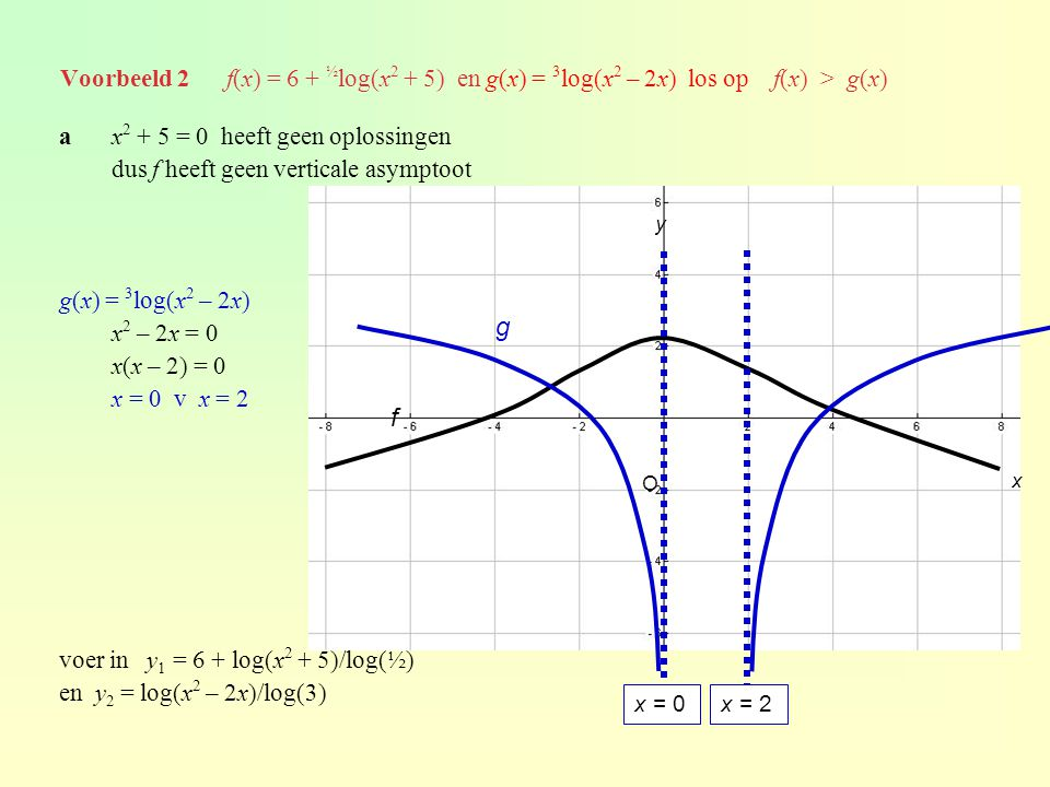 Voorbeeld 2 f(x) = 6 + ½log(x2 + 5) en g(x) = 3log(x2 – 2x) los op f(x) > g(x)