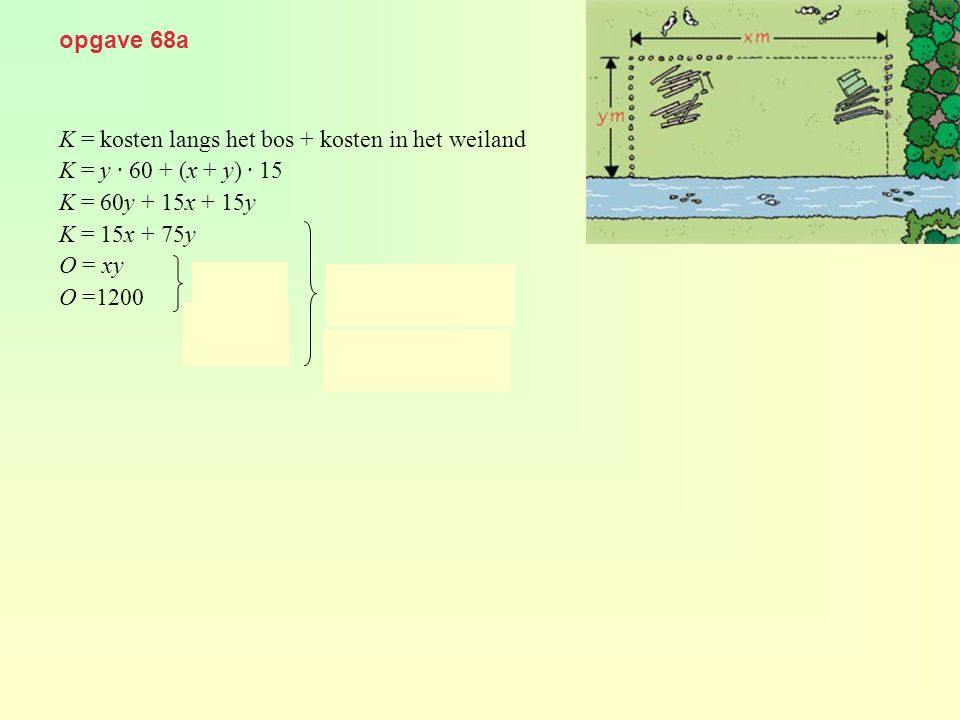 opgave 68a K = kosten langs het bos + kosten in het weiland. K = y · 60 + (x + y) · 15. K = 60y + 15x + 15y.