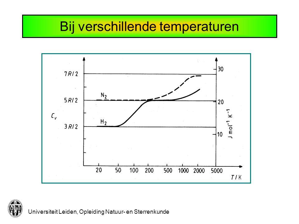 Bij verschillende temperaturen