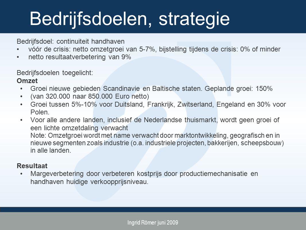 Bedrijfsdoelen, strategie