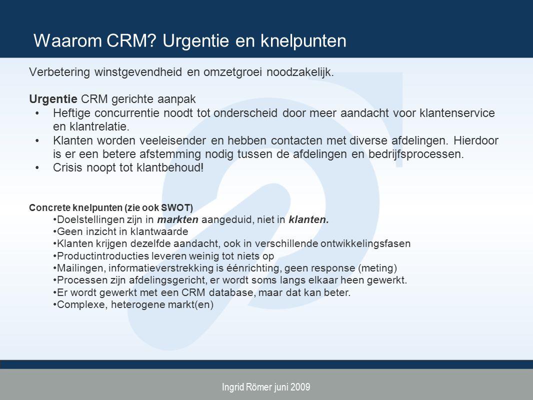 Waarom CRM Urgentie en knelpunten
