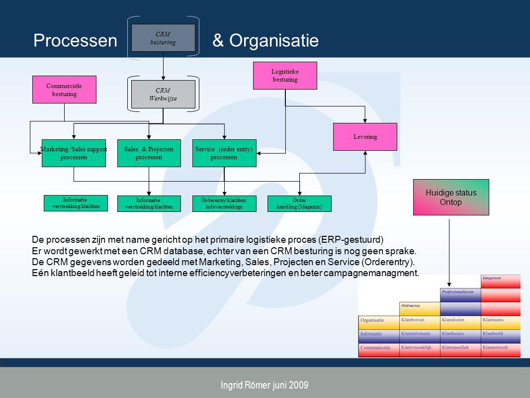 Processen & Organisatie