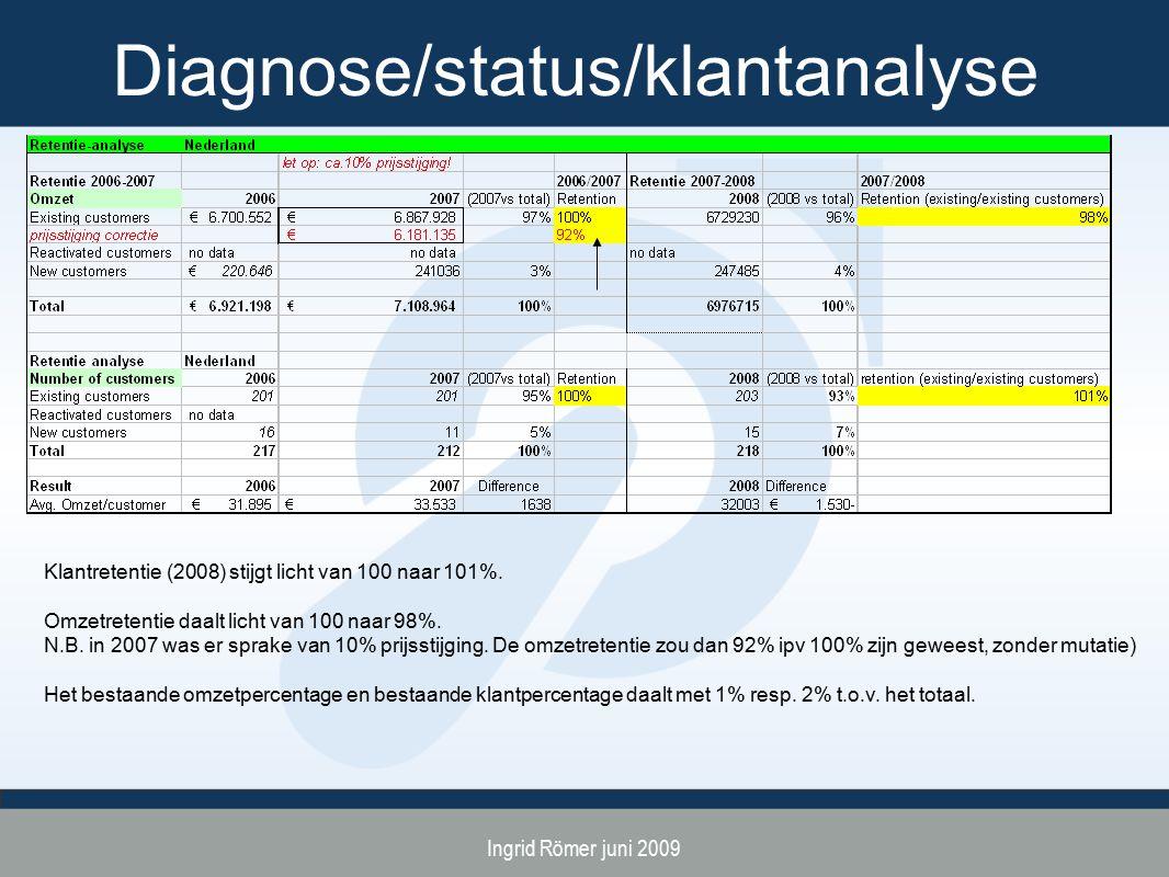 Diagnose/status/klantanalyse