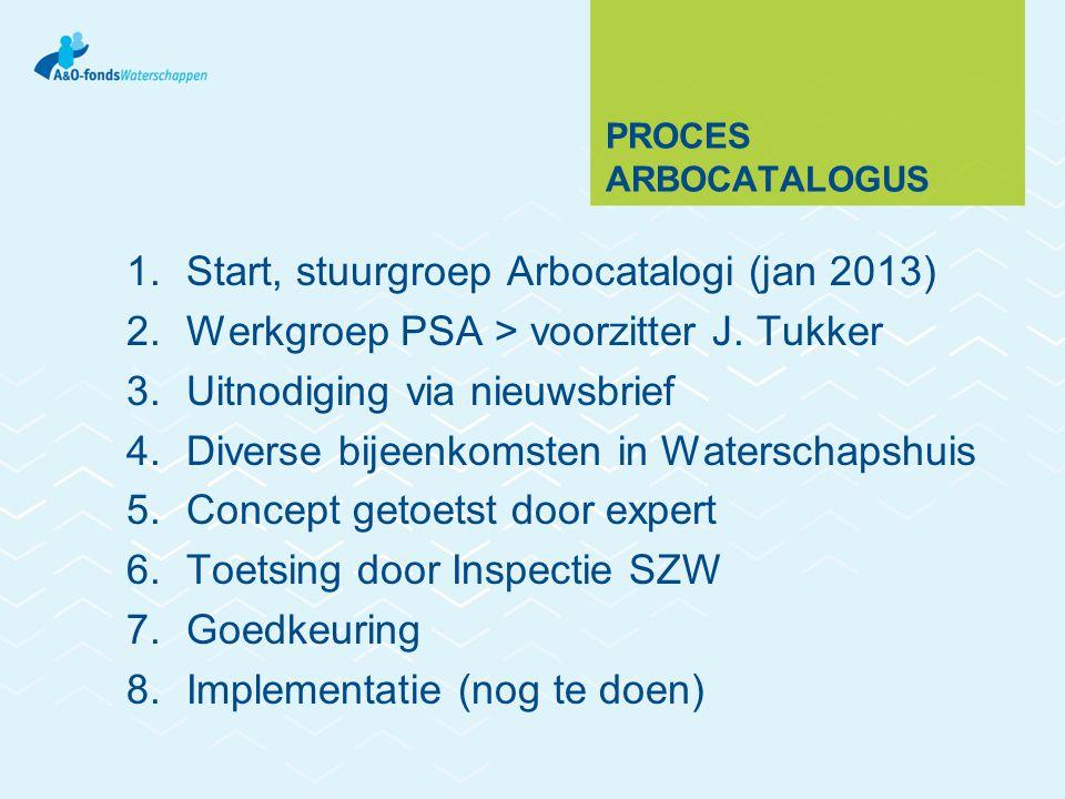 Start, stuurgroep Arbocatalogi (jan 2013)