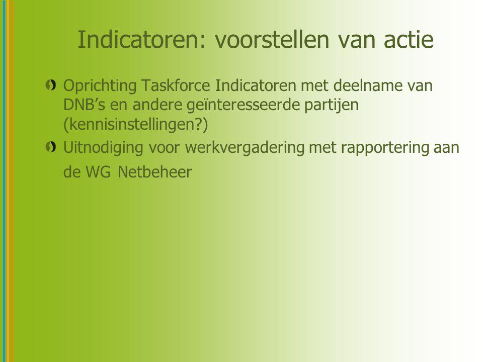 Indicatoren: voorstellen van actie