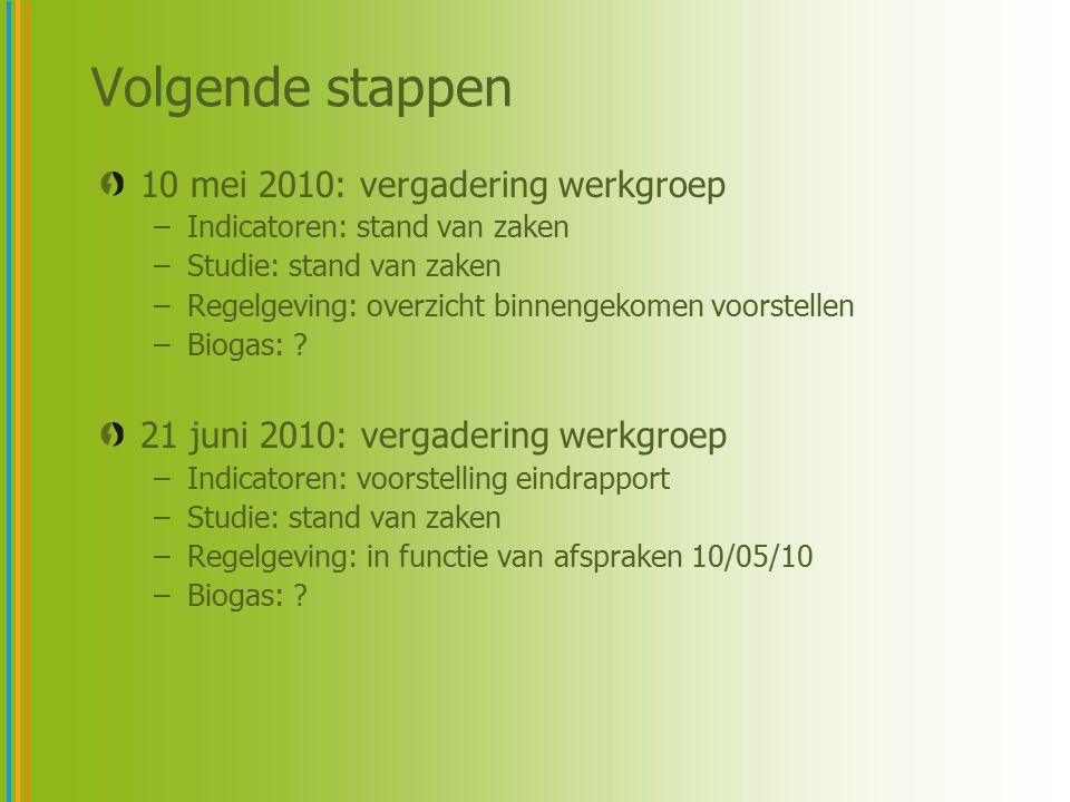 Volgende stappen 10 mei 2010: vergadering werkgroep