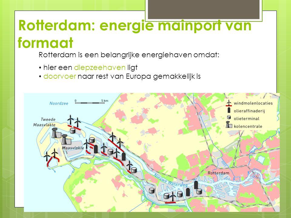Rotterdam: energie mainport van formaat