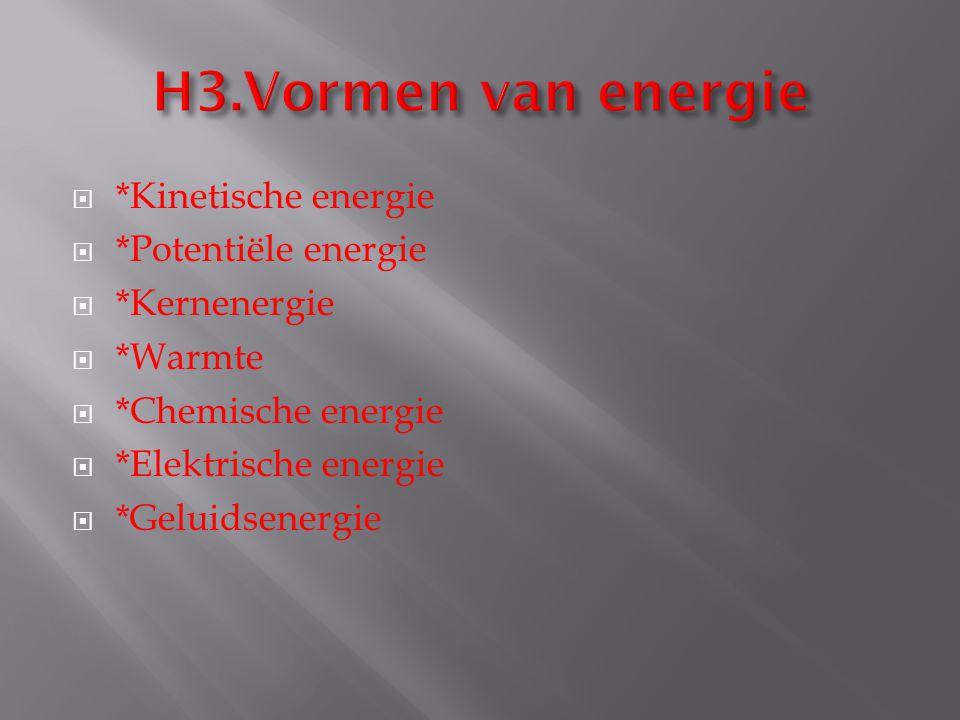 H3.Vormen van energie *Kinetische energie *Potentiële energie