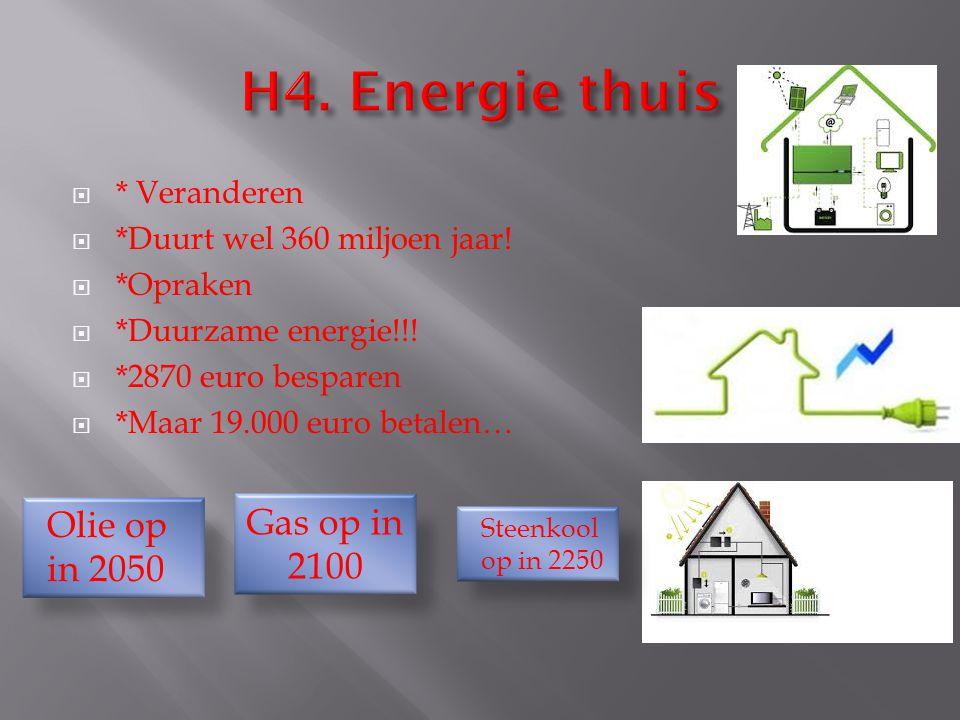 H4. Energie thuis Gas op in 2100 Olie op in 2050 * Veranderen