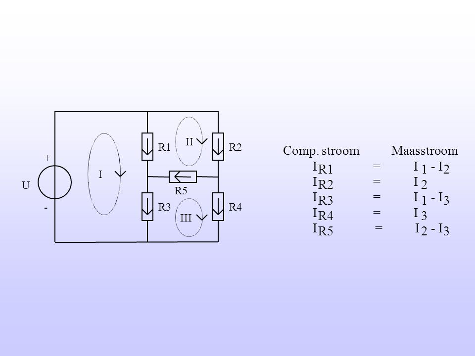 Comp. stroom Maasstroom I = I - I R1 1 2 I = I R2 2 I = I - I R3 1 3 I