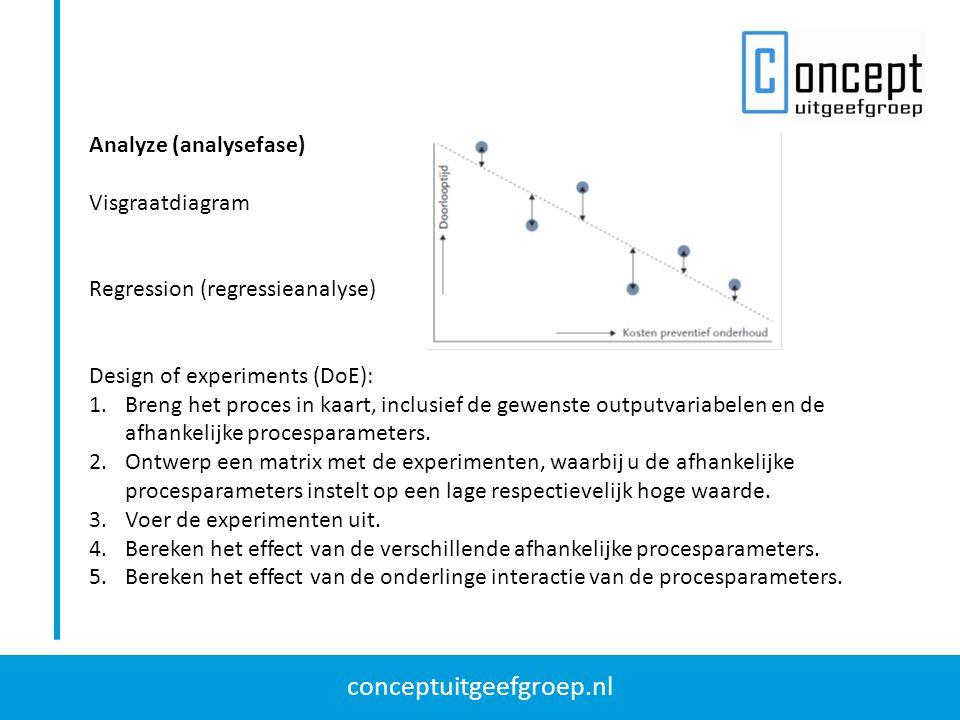 Analyze (analysefase)