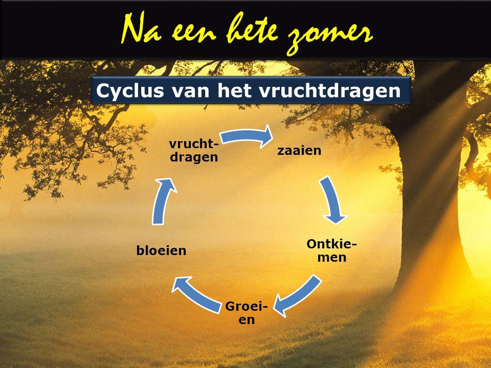 Cyclus van het vruchtdragen