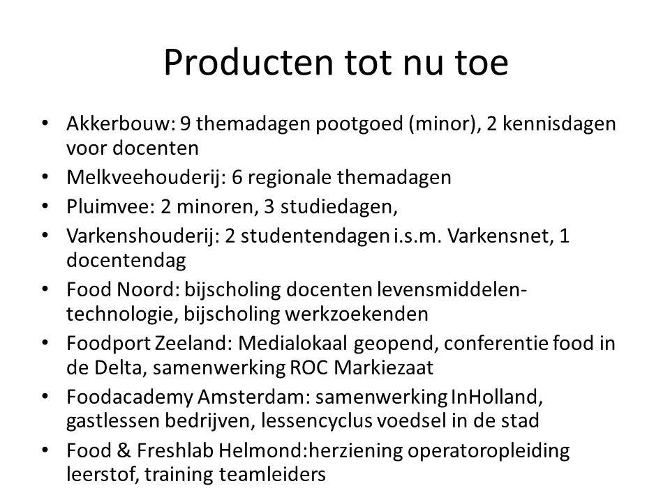 Producten tot nu toe Akkerbouw: 9 themadagen pootgoed (minor), 2 kennisdagen voor docenten. Melkveehouderij: 6 regionale themadagen.