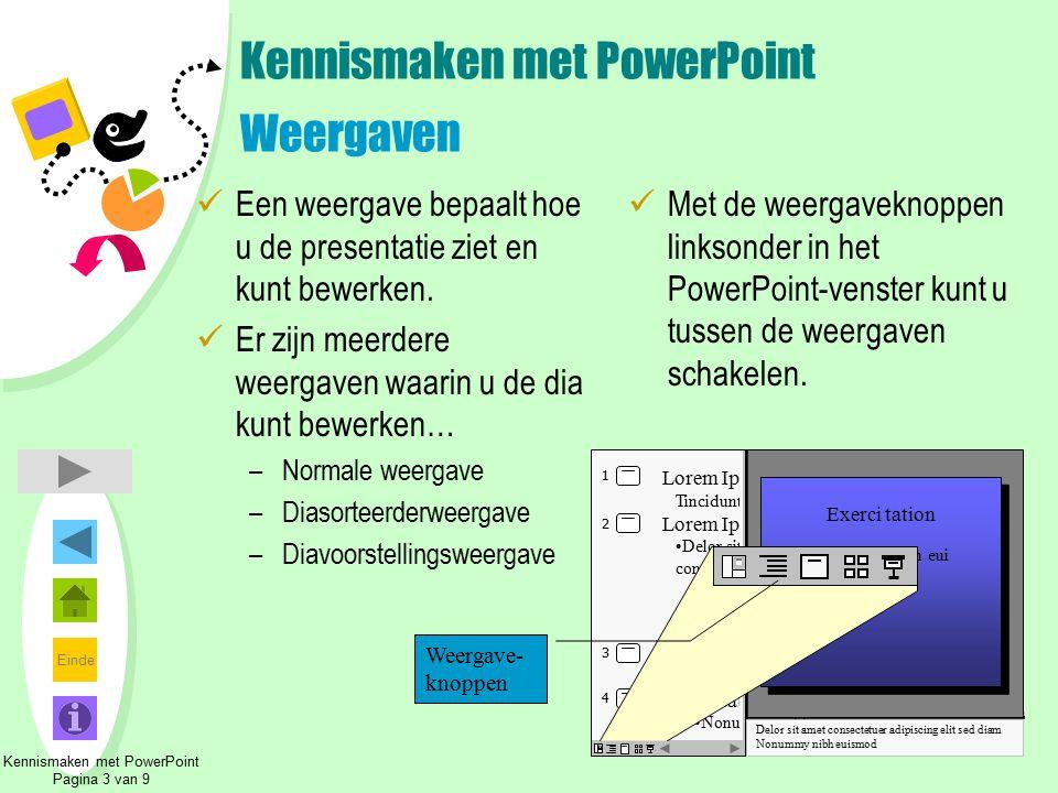 Kennismaken met PowerPoint Weergaven