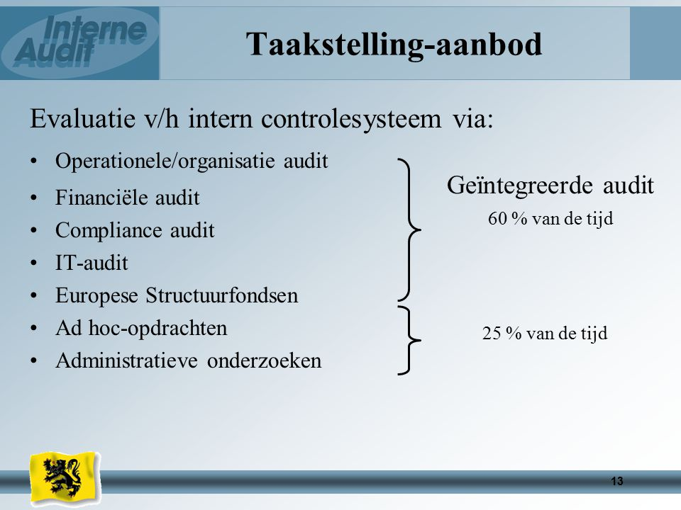 Taakstelling-aanbod Evaluatie v/h intern controlesysteem via: