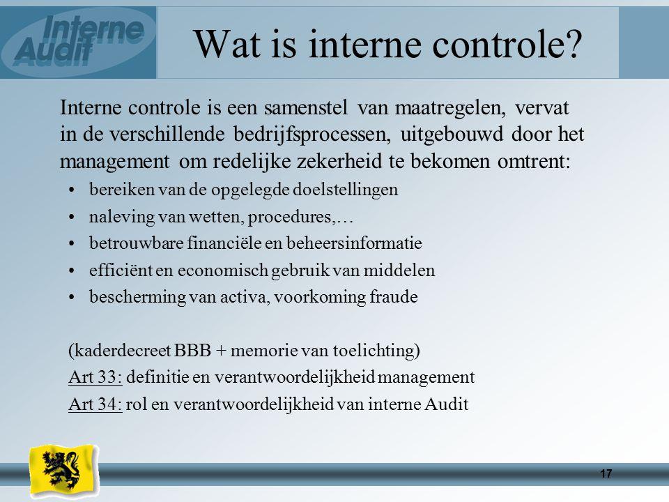 Wat is interne controle