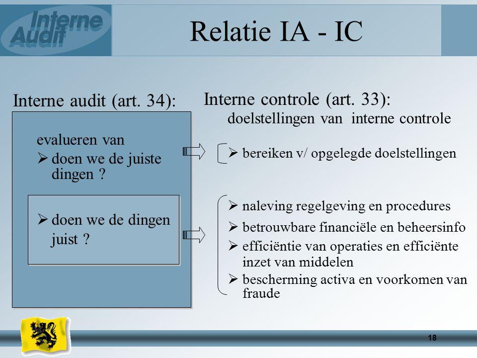 Relatie IA - IC Interne audit (art. 34): Interne controle (art. 33):