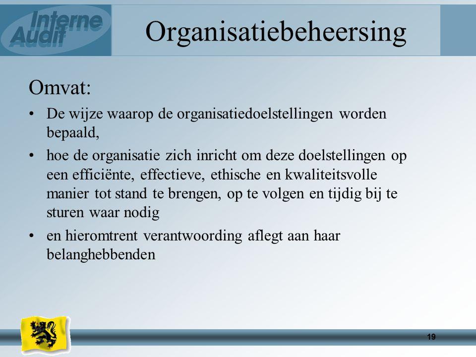 Organisatiebeheersing
