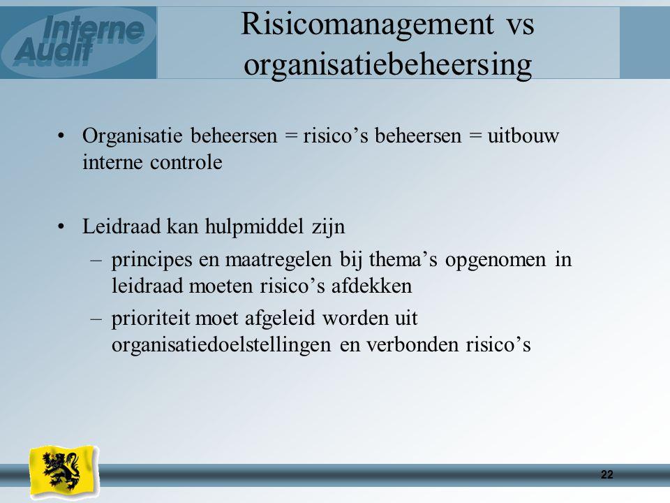 Risicomanagement vs organisatiebeheersing