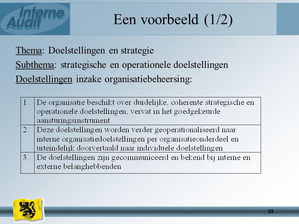 Een voorbeeld (1/2) Thema: Doelstellingen en strategie
