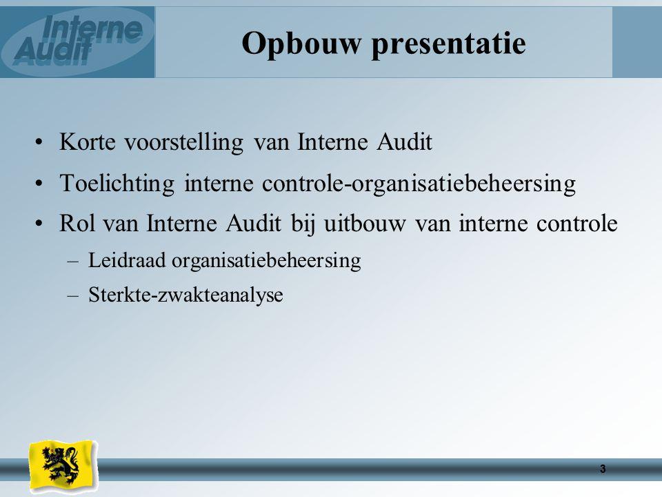 Opbouw presentatie Korte voorstelling van Interne Audit
