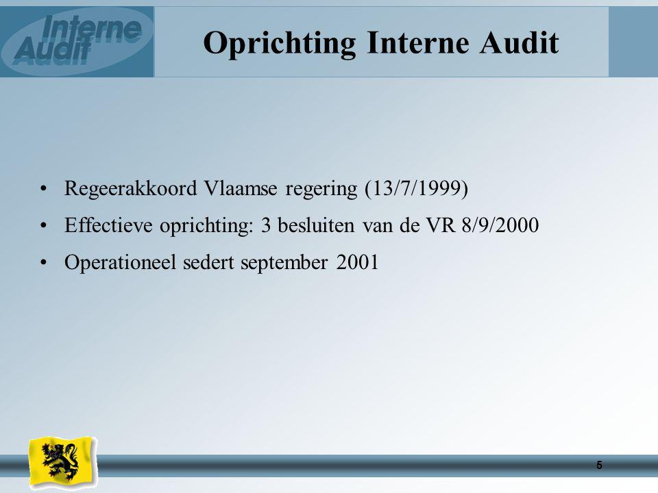 Oprichting Interne Audit