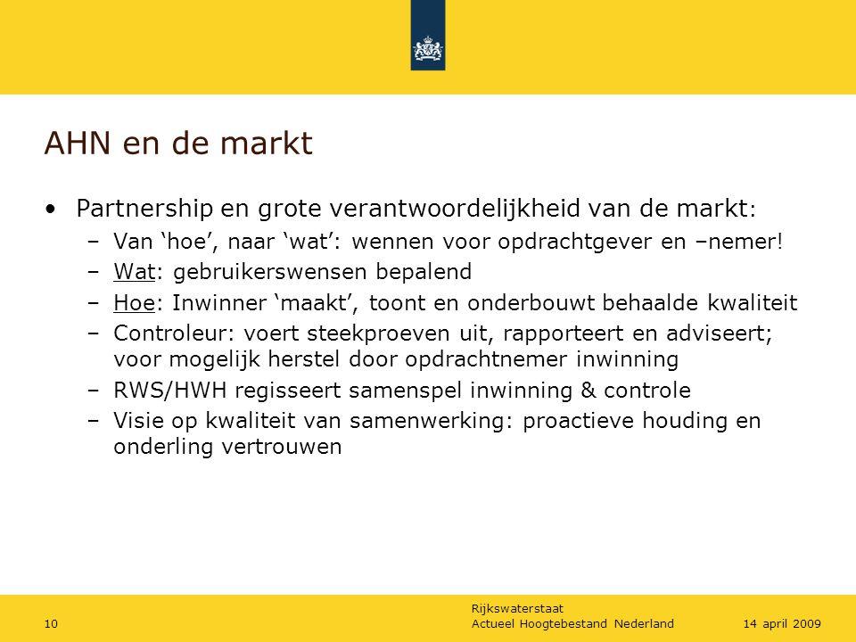 AHN en de markt Partnership en grote verantwoordelijkheid van de markt: Van 'hoe', naar 'wat': wennen voor opdrachtgever en –nemer!