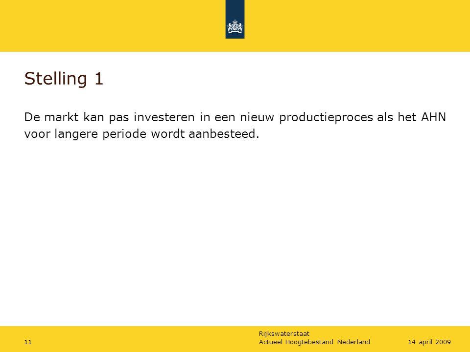 Stelling 1 De markt kan pas investeren in een nieuw productieproces als het AHN. voor langere periode wordt aanbesteed.
