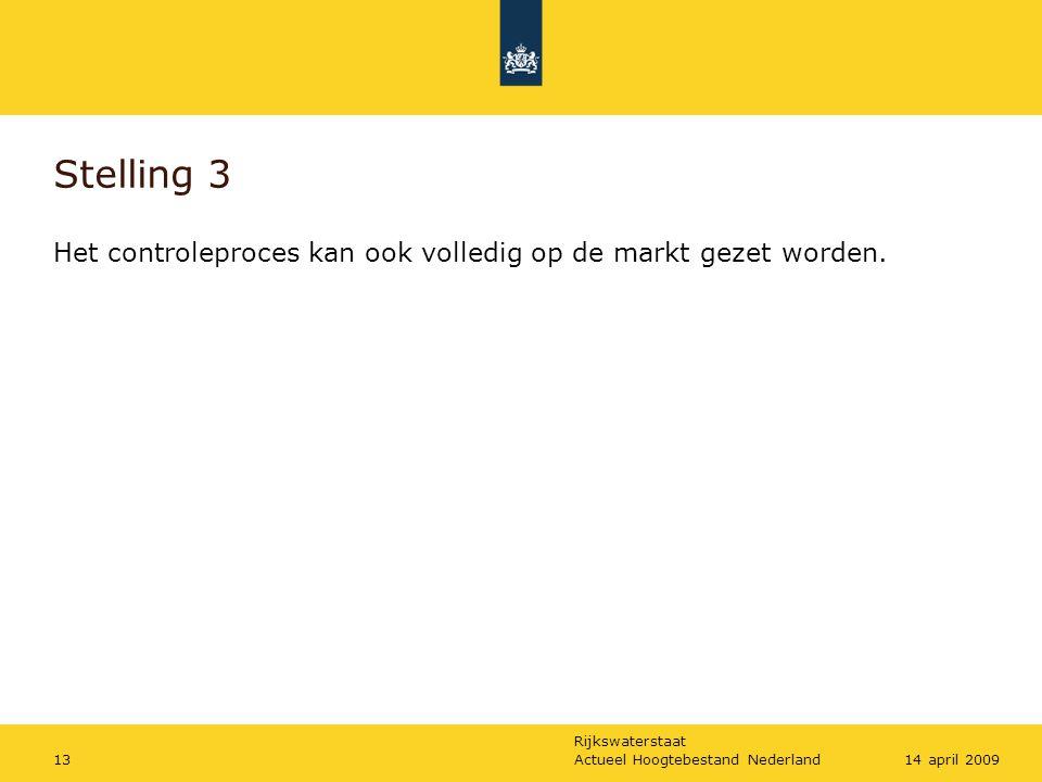 Stelling 3 Het controleproces kan ook volledig op de markt gezet worden. Actueel Hoogtebestand Nederland.