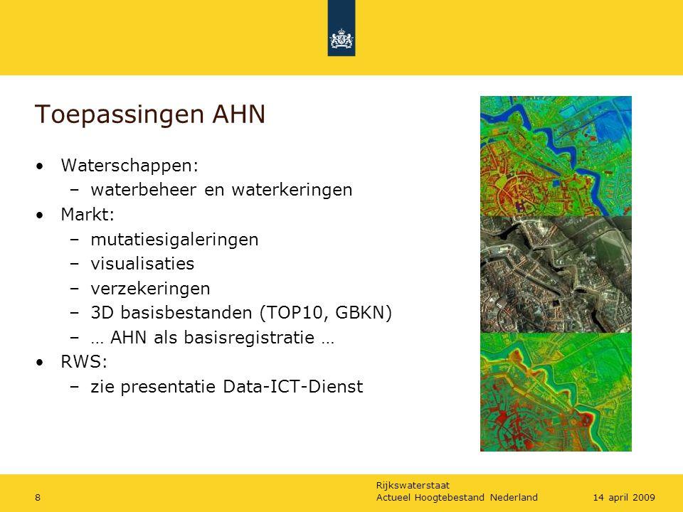 Toepassingen AHN Waterschappen: waterbeheer en waterkeringen Markt:
