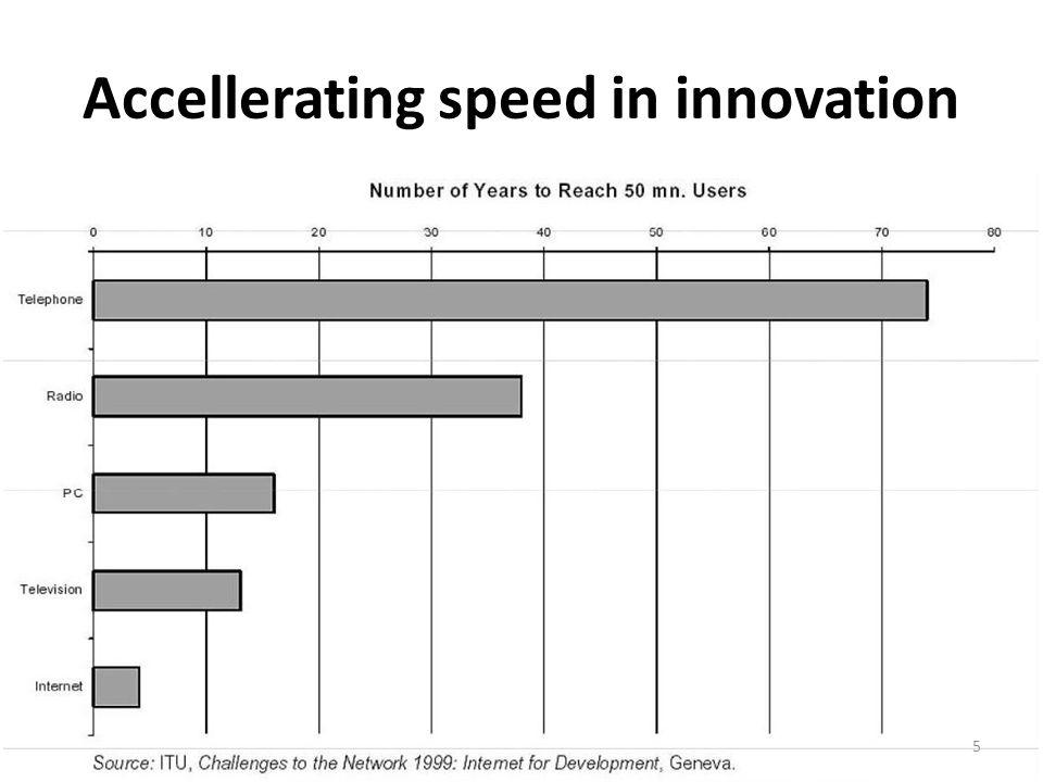 Accellerating speed in innovation