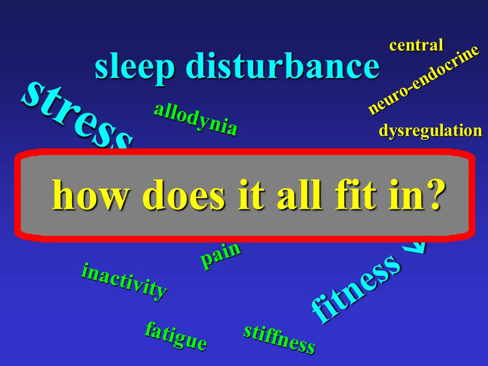 stress sleep disturbance fitness  how does it all fit in allodynia