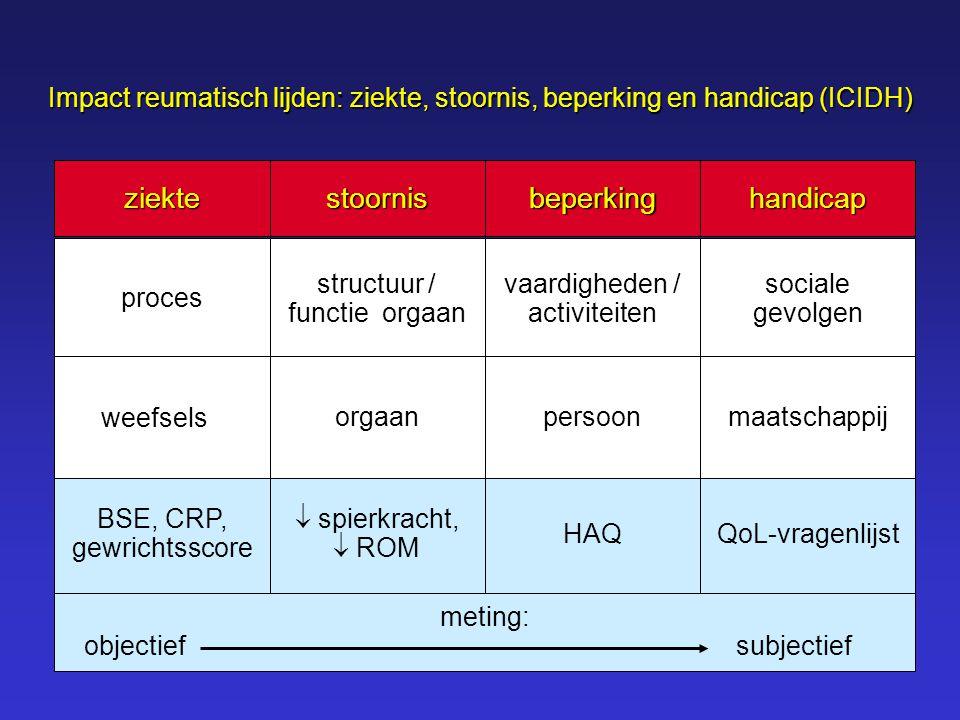structuur / functie orgaan