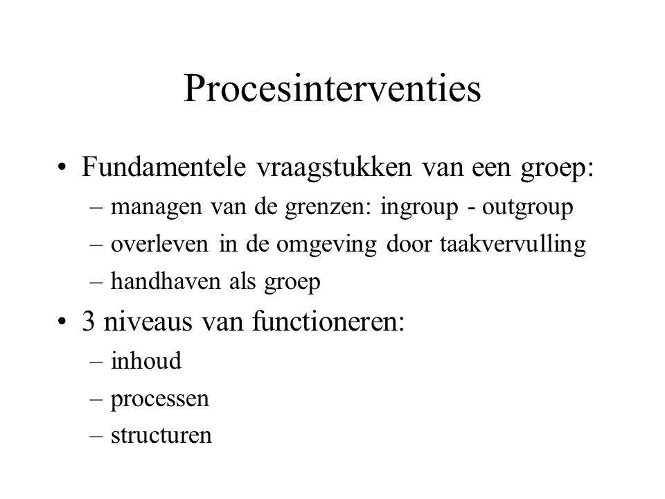 Procesinterventies Fundamentele vraagstukken van een groep: