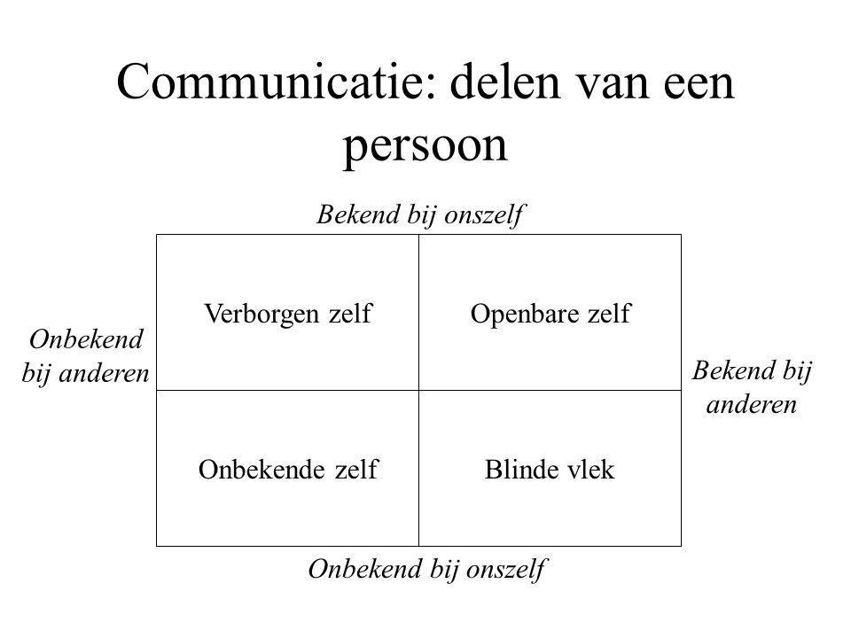 Communicatie: delen van een persoon