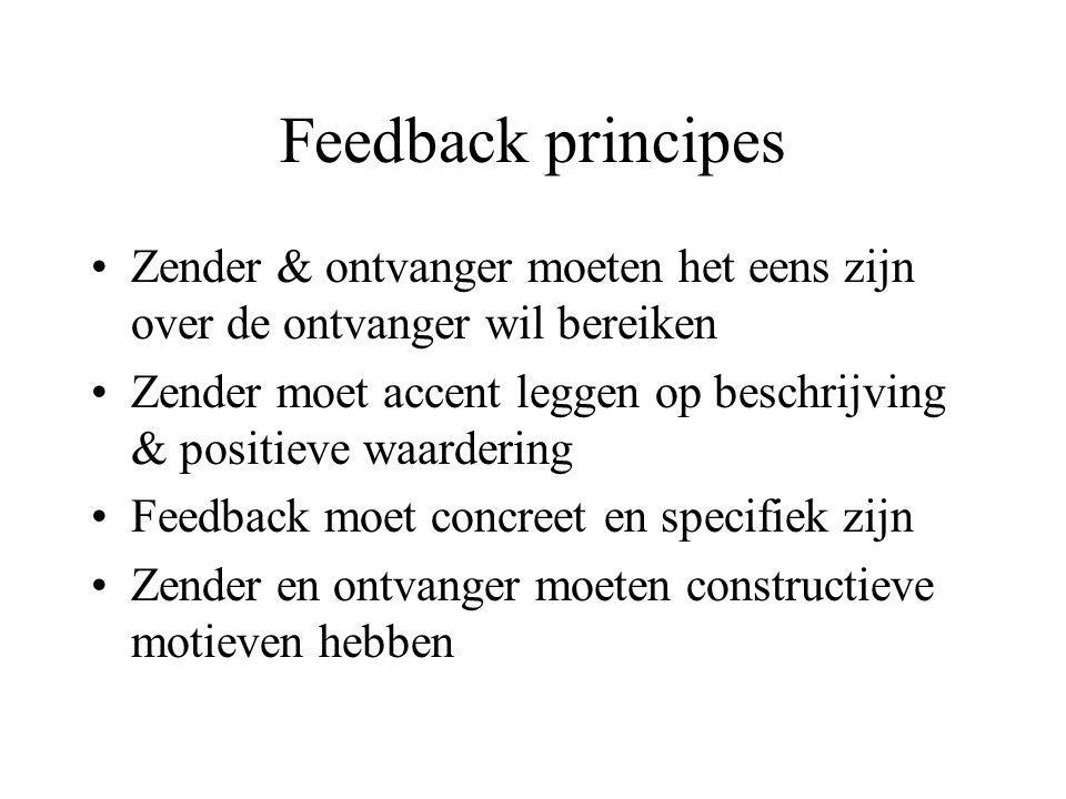Feedback principes Zender & ontvanger moeten het eens zijn over de ontvanger wil bereiken.