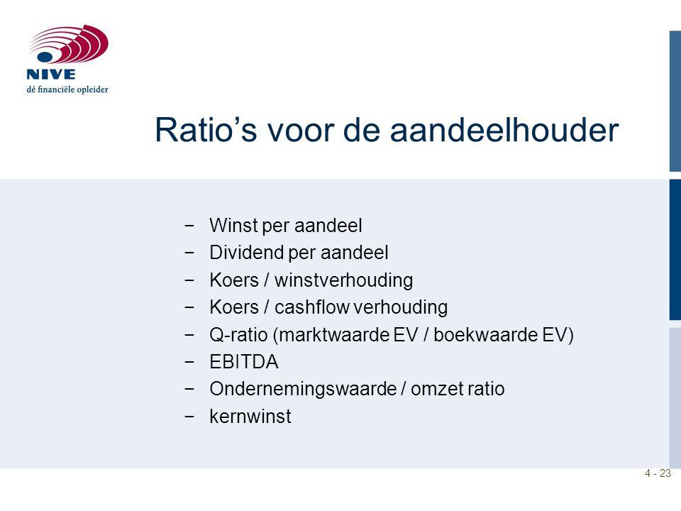 Ratio's voor de aandeelhouder
