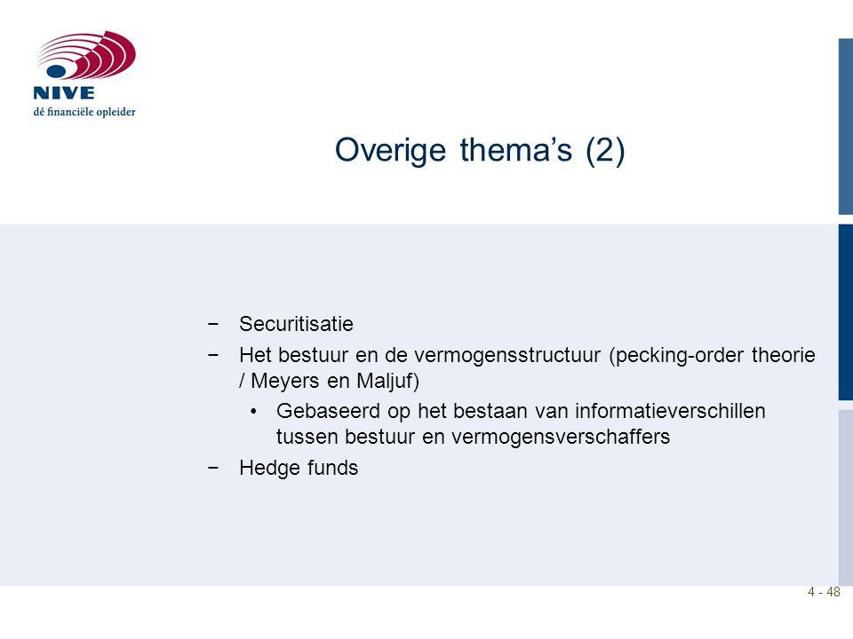Overige thema's (2) Securitisatie