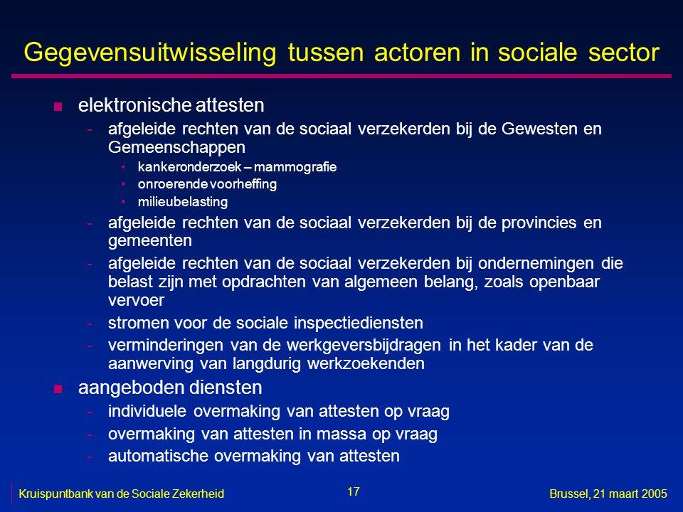 Gegevensuitwisseling tussen actoren in sociale sector