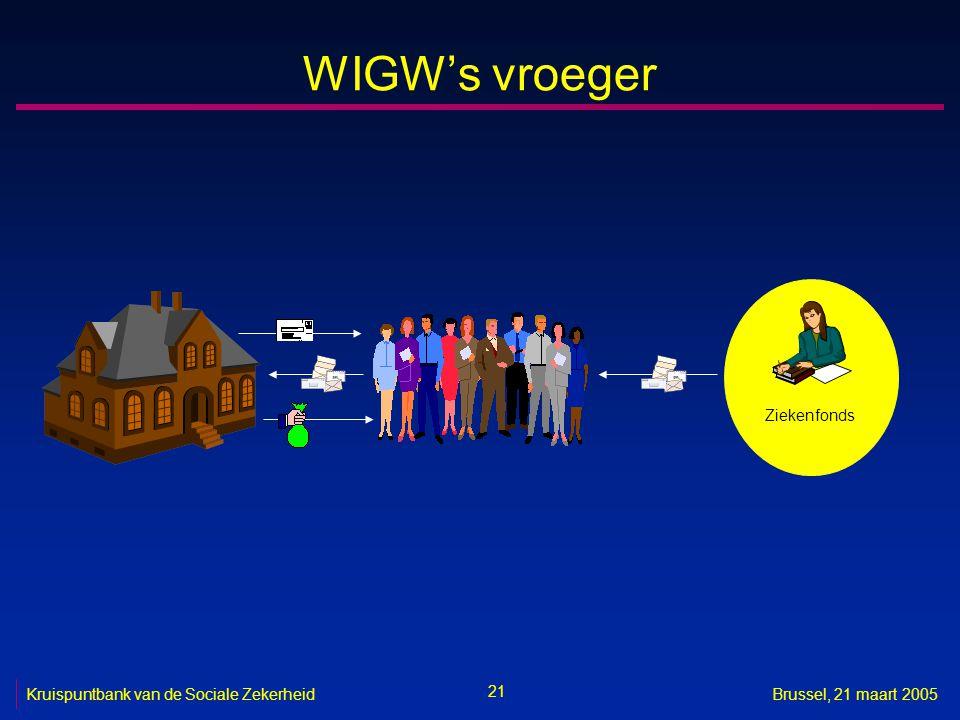 WIGW's vroeger Ziekenfonds