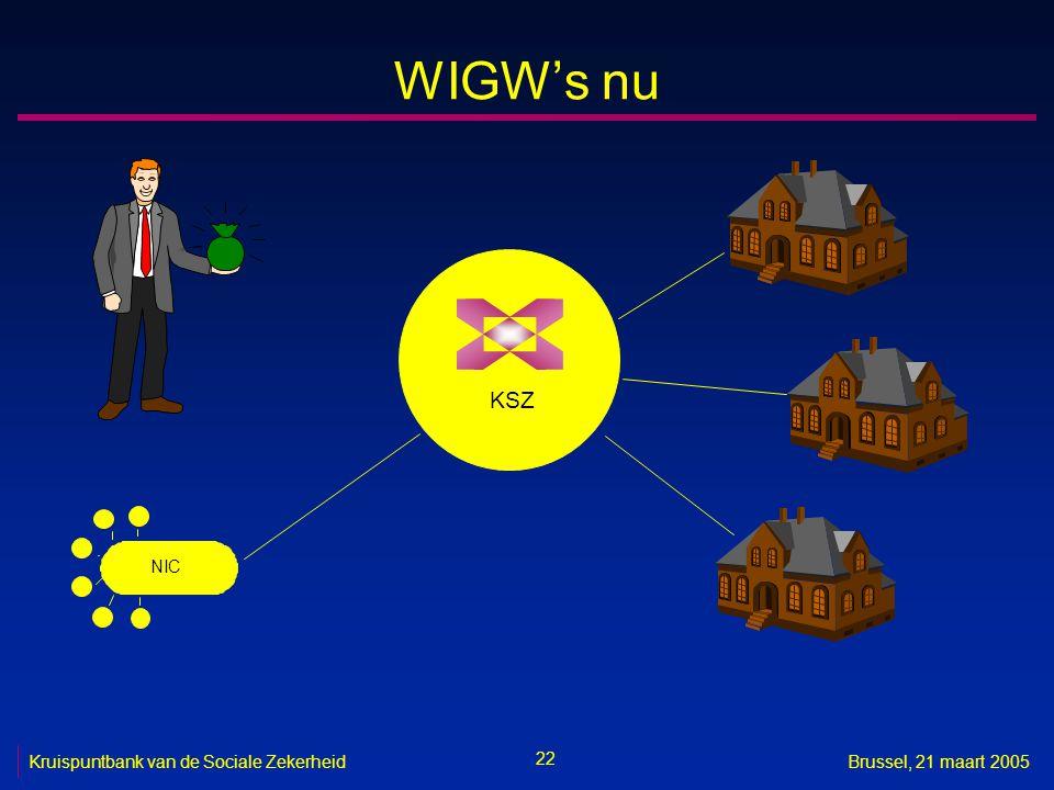 WIGW's nu KSZ NIC