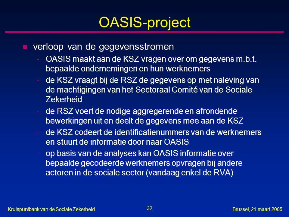 OASIS-project verloop van de gegevensstromen