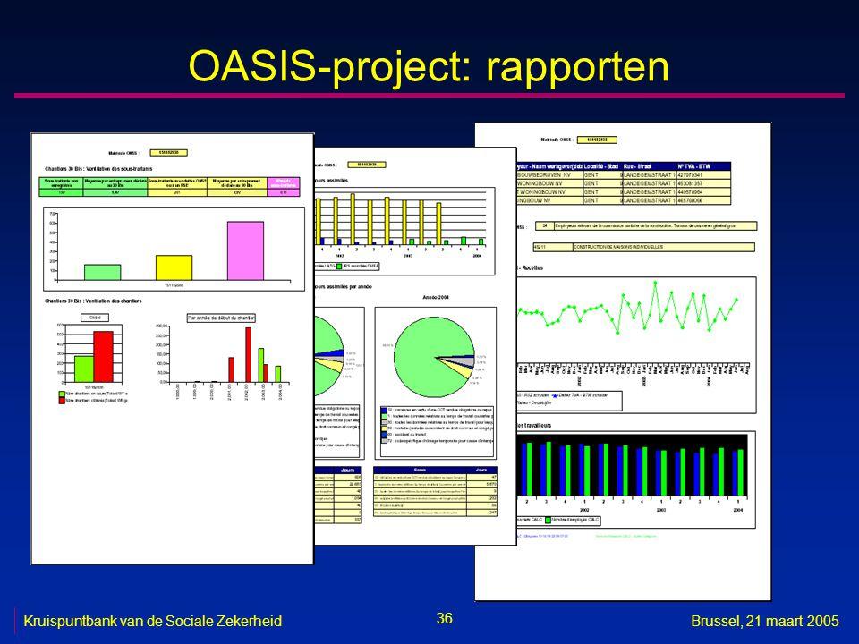 OASIS-project: rapporten