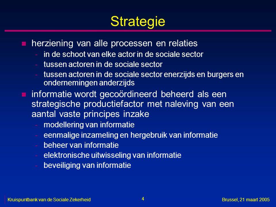 Strategie herziening van alle processen en relaties