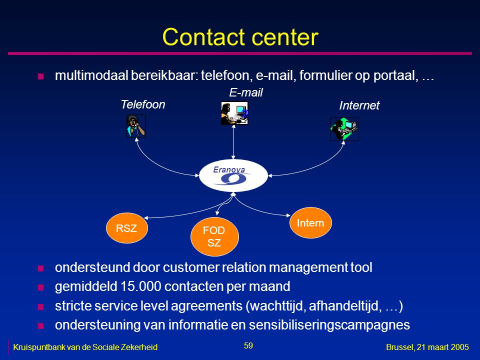 Contact center multimodaal bereikbaar: telefoon, e-mail, formulier op portaal, … ondersteund door customer relation management tool.