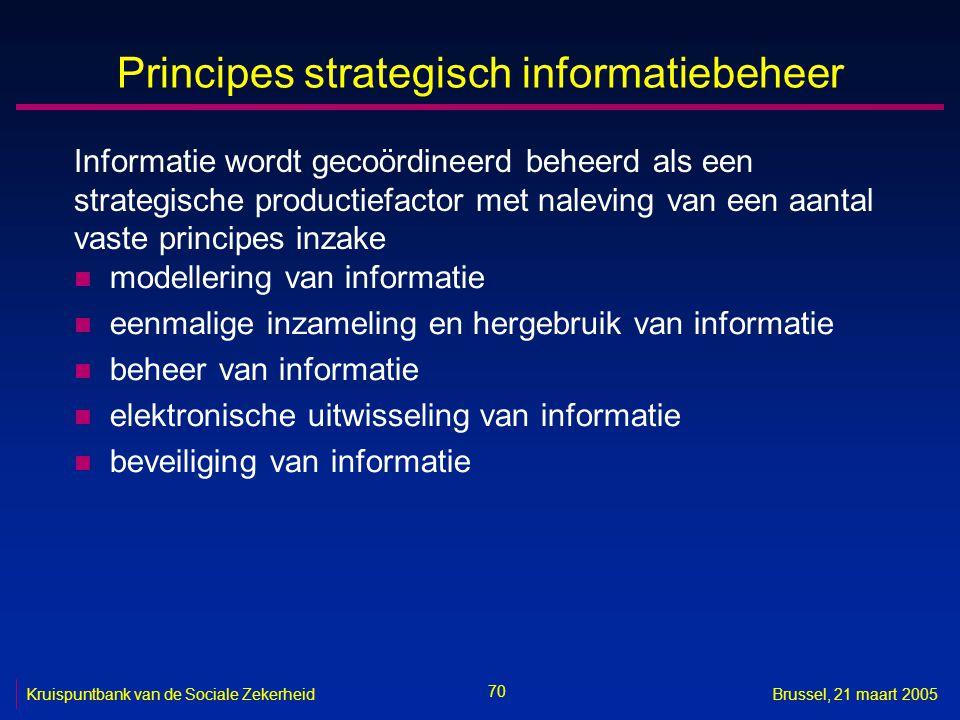 Principes strategisch informatiebeheer