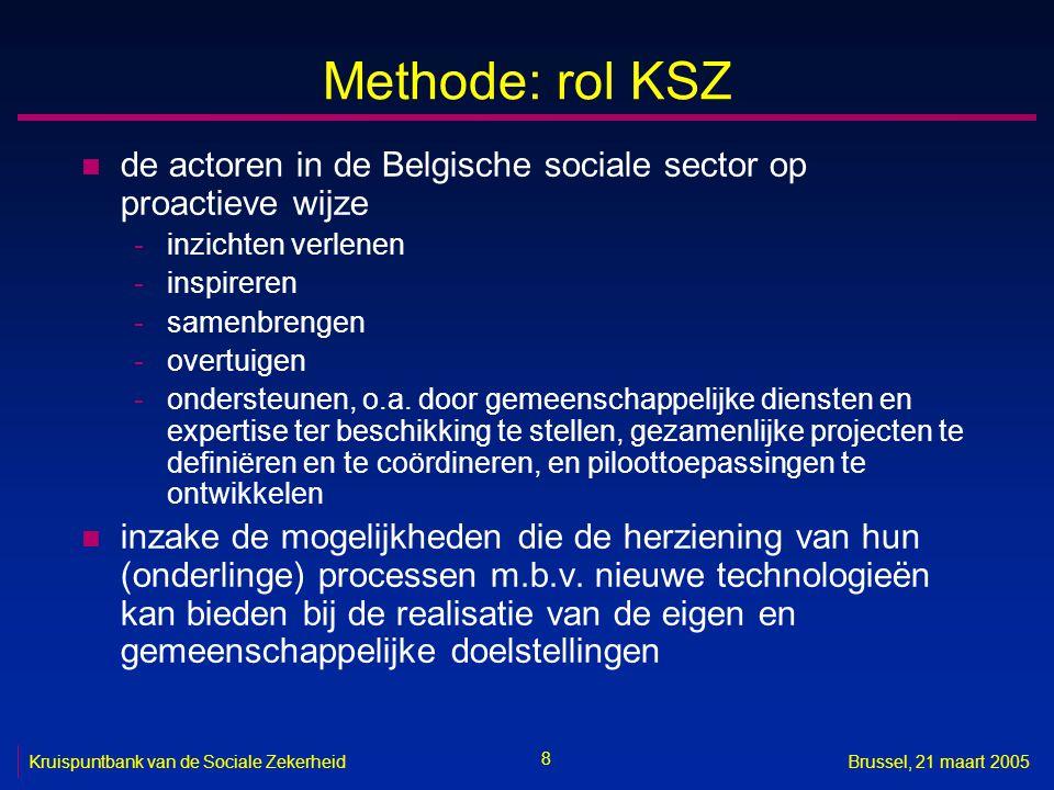 Methode: rol KSZ de actoren in de Belgische sociale sector op proactieve wijze. inzichten verlenen.