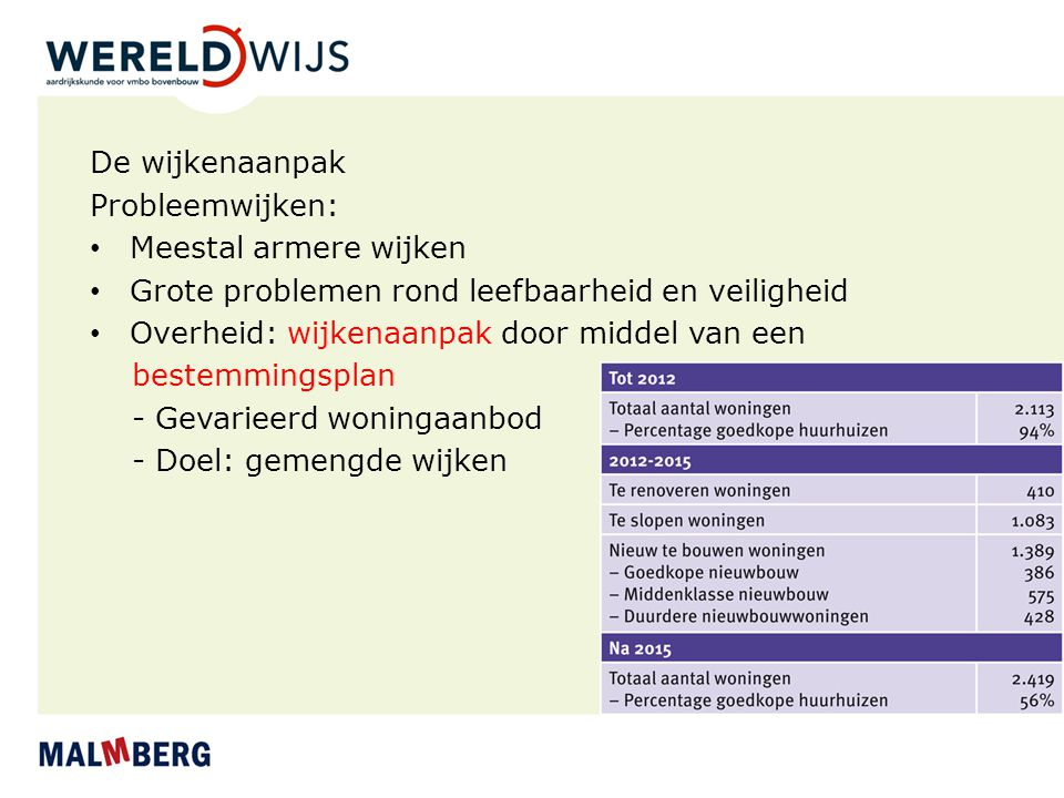De wijkenaanpak Probleemwijken: Meestal armere wijken. Grote problemen rond leefbaarheid en veiligheid.