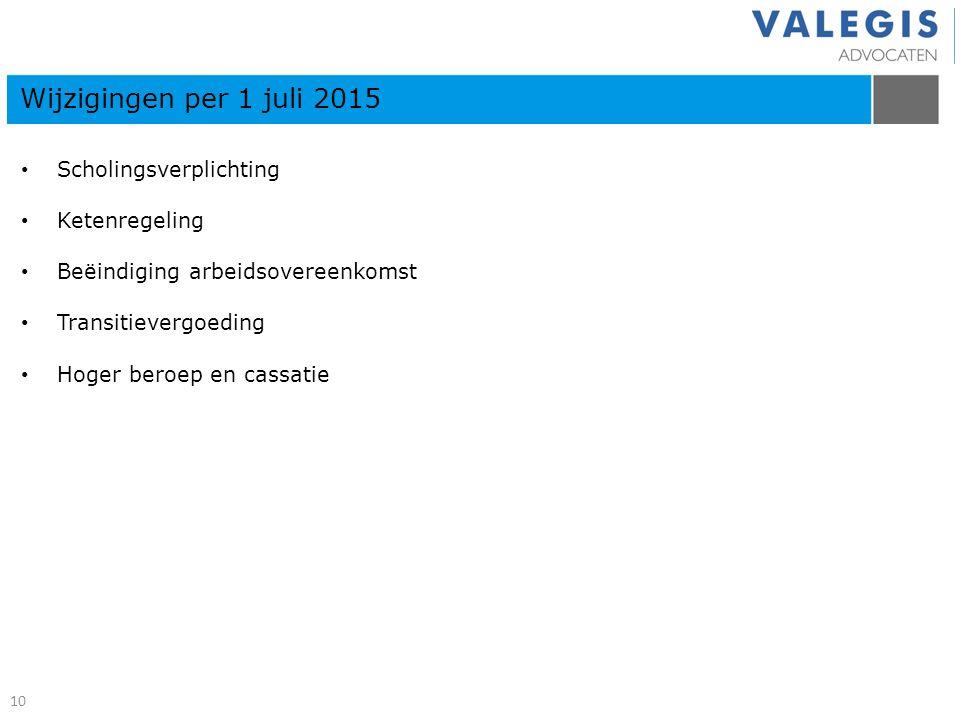 Wijzigingen per 1 juli 2015 Scholingsverplichting Ketenregeling
