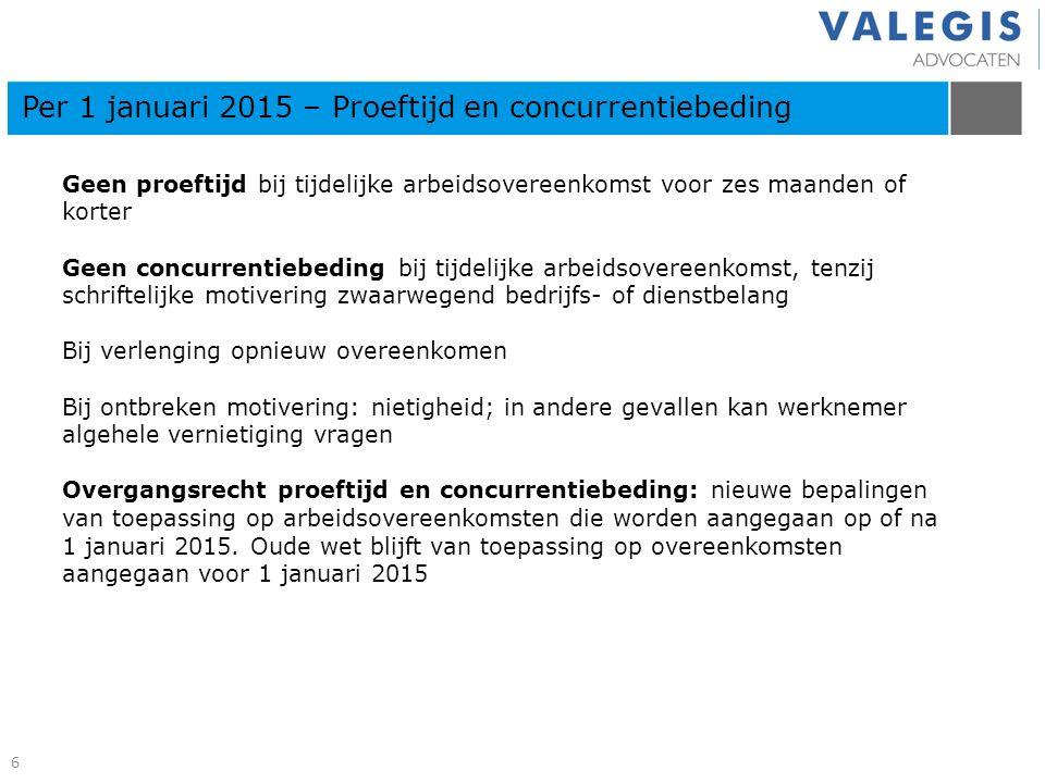 Per 1 januari 2015 – Proeftijd en concurrentiebeding